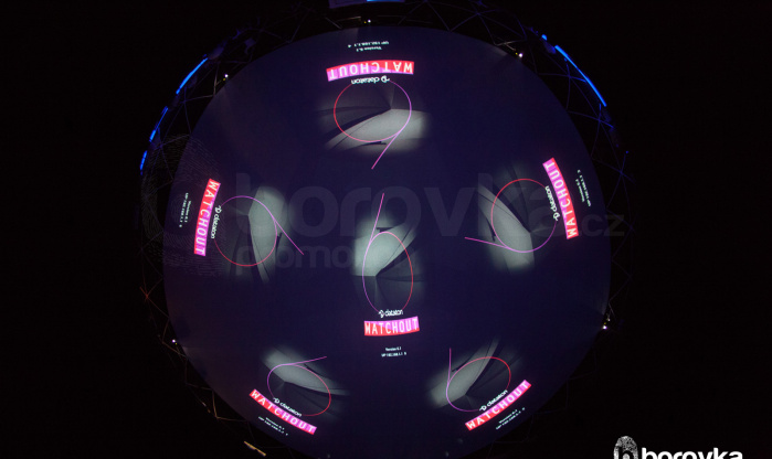 watchout 360 dome mapping projection